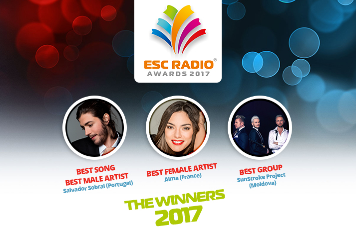 Awards2017-Winners-Banner-Beitragsbild